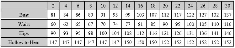 Measurements For Adult Dresses